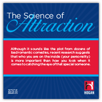 Science of Attraction