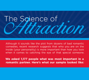science-of-attraction